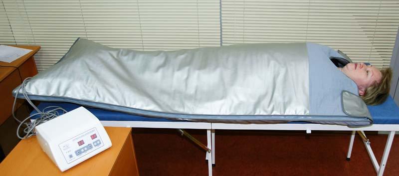 Одеяло для обертывания