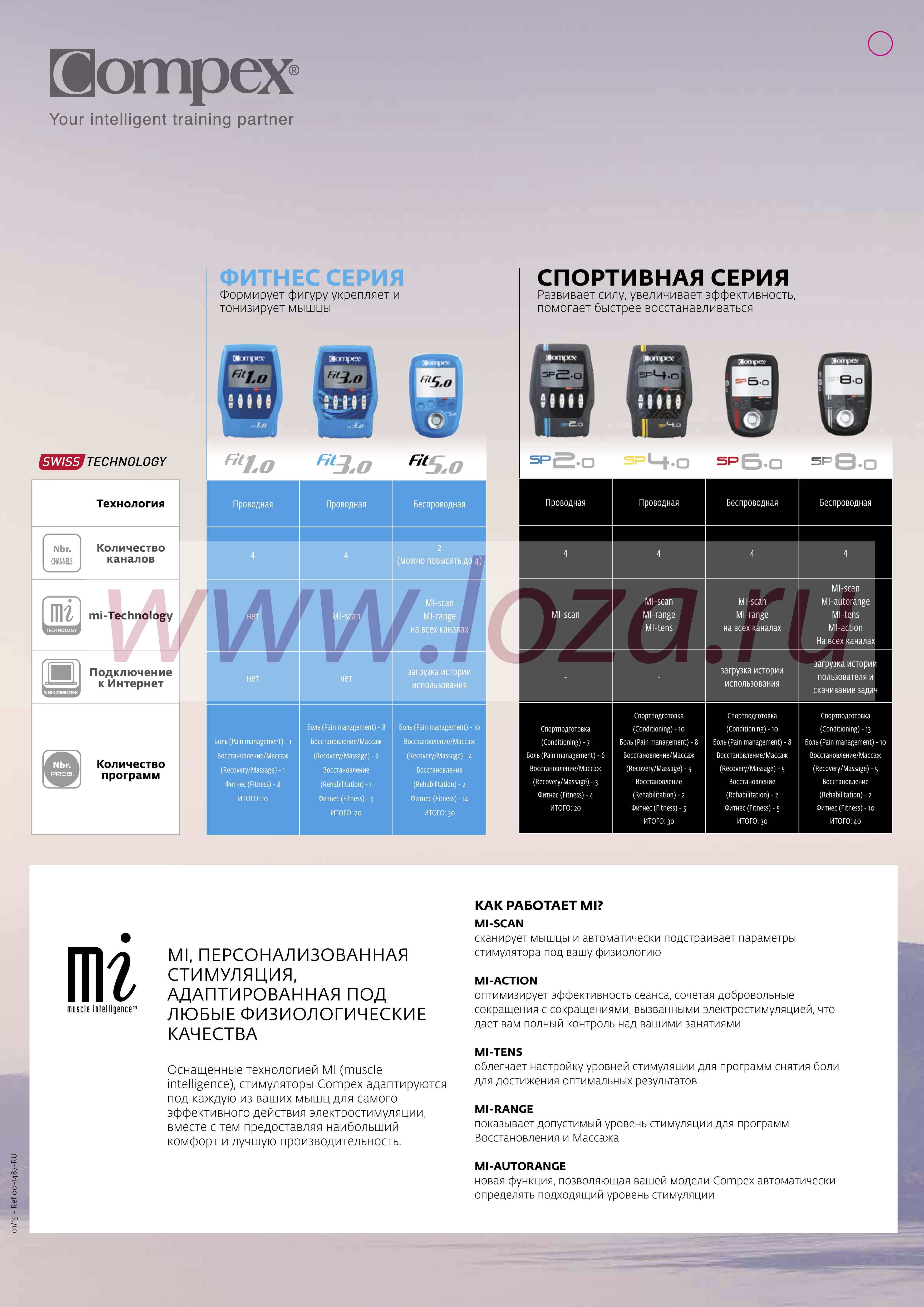 Сравнительная таблица Compex